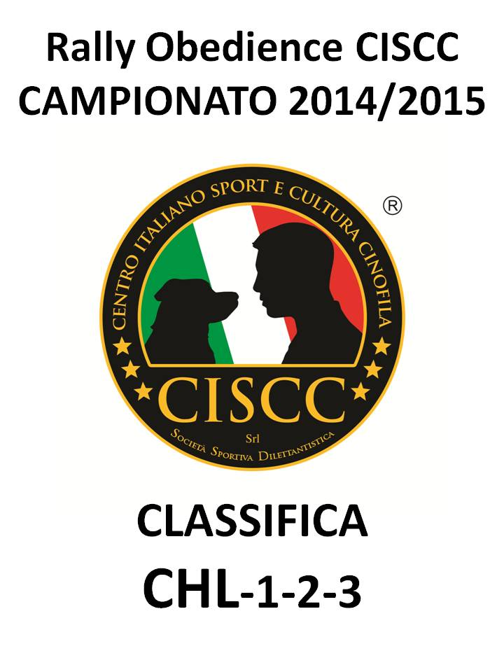 Classifica CHL
